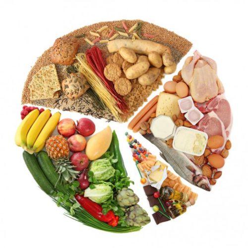 Организму необходимы белки, углеводы, жиры и дробное питание