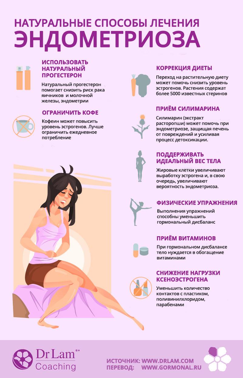 Гормональное лечение эндометриоза в домашних условиях
