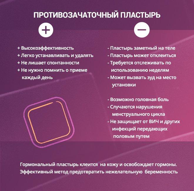 Плюсы и минусы противозачаточного гормонального пластыря