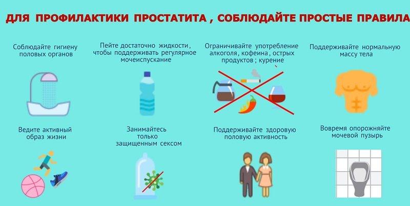 Даже при отсутствии болезни необходимо использовать профилактические средства, например, в виде суппозиториев и биологически активных добавок.
