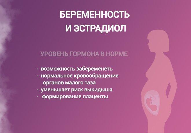 Важность эстрадиола в беременности