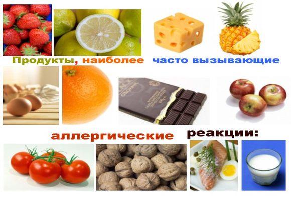 Продукты вызывающие аллергические реакции