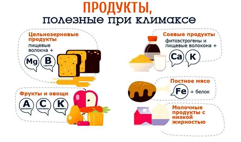 продукты для профилактики климакса