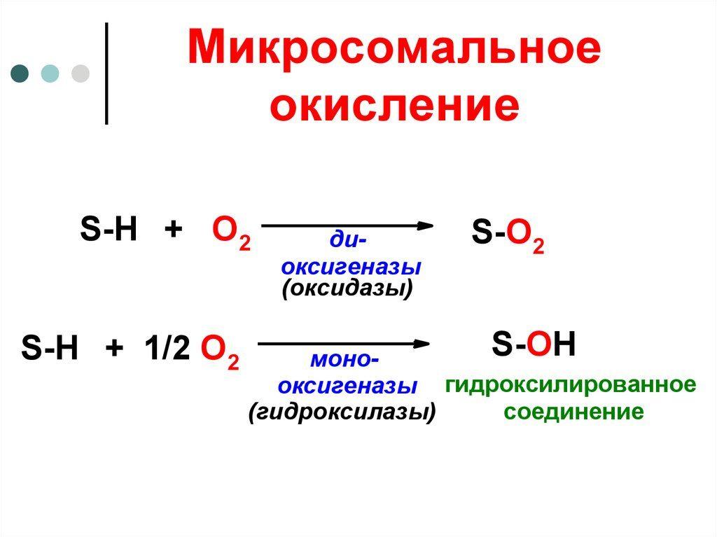 Микросомальное окисление ибупрофен