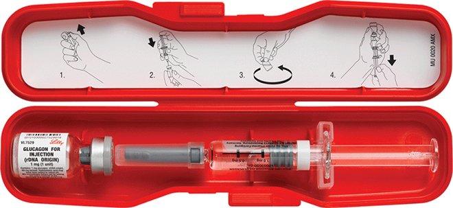 Инъекция глюкагона. Шприц