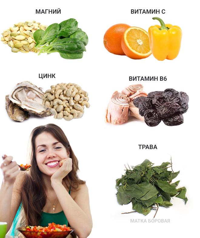 Продукты питания влияющие на синтез прогестерона